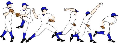 図1:投球動作の運動連鎖